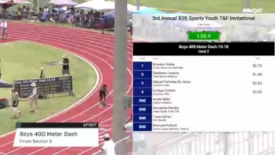 Youth Boys' 400m, Finals 3 - Age under 18