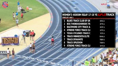 Girls' 4x800m Relay, Final - Age 17-18