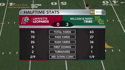 Replay: Lafayette vs William & Mary | Sep 11 @ 6 PM