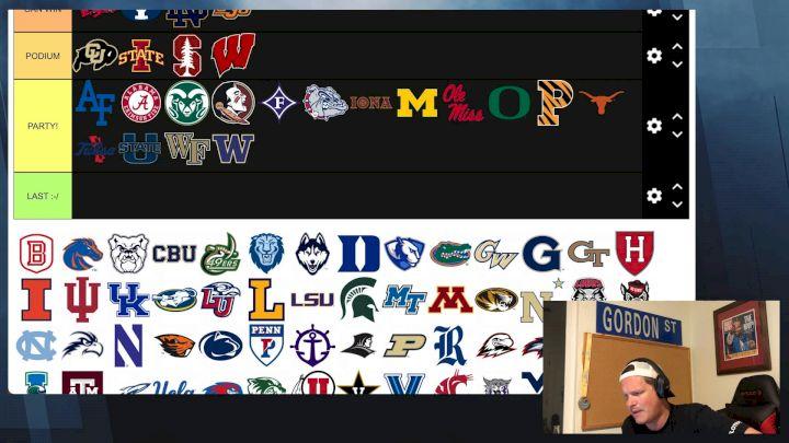 2021 XC Teams Tier List | The NCAA Cross Country Show
