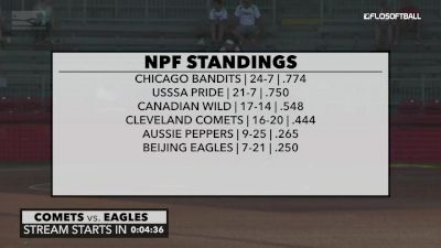 Full Replay - 2019 Beijing Eagles vs Cleveland Comets - Game 2 | NPF - Beijing Eagles vs Cleveland Comets - Gm2 - Jul 20, 2019 at 6:00 PM CDT