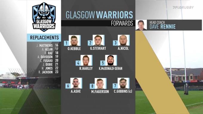 Glasgow Warriors vs Dragons
