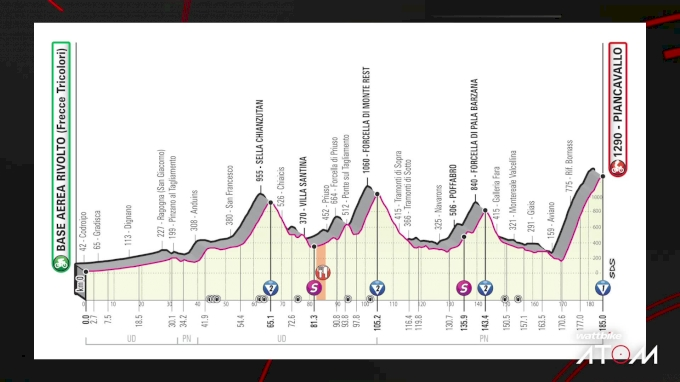 Preview: Stage 15 Giro d'Italia