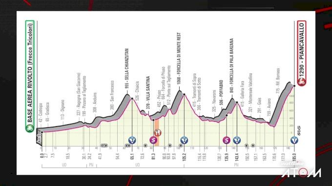 Preview: Stage 15 Giro d'Italia
