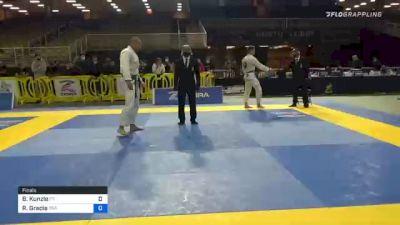 Benjamin Kunzle vs Rayron Gracie 2020 IBJJF Orlando International Open Jiu-Jitsu Championship