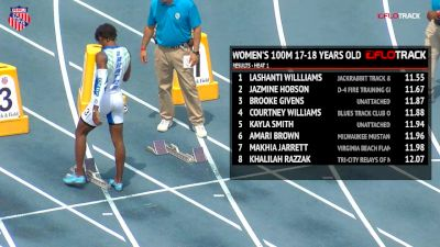 Boys' 100m, Final - Age 17-18
