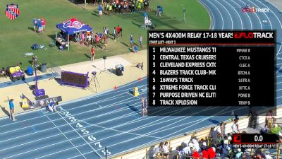 Boys' 4x400m Relay, Finals 2 - Age 17-18