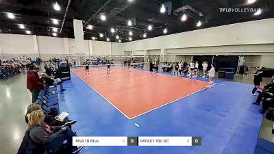 Full Replay - JVA MKE Jamboree - Court 25