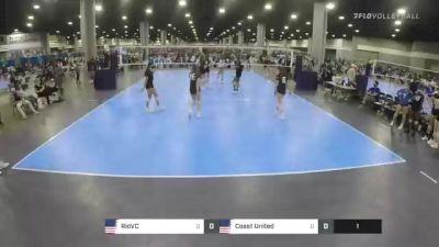 RioVC vs Coast United - 2021 Mizuno Big South National Qualifier (Courts 1-80)