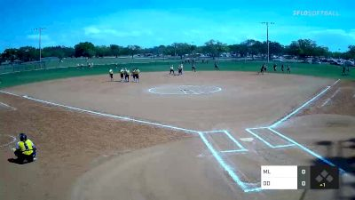 Ohio Dominican vs. Missouri-St. Louis - 2020 THE Spring Games