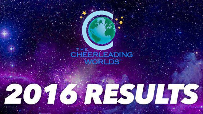 The Cheerleading Worlds 2016