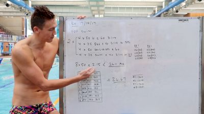 The Comeback Trail | Day No. 15: Anaerobic Capacity Best Average