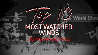 TOP 10: Most Watched Winds WGI Virtual Finals