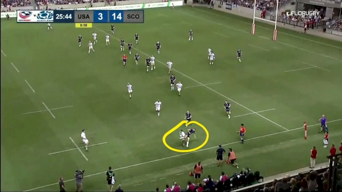 Play Breakdown: USA Stays Close To Scotland