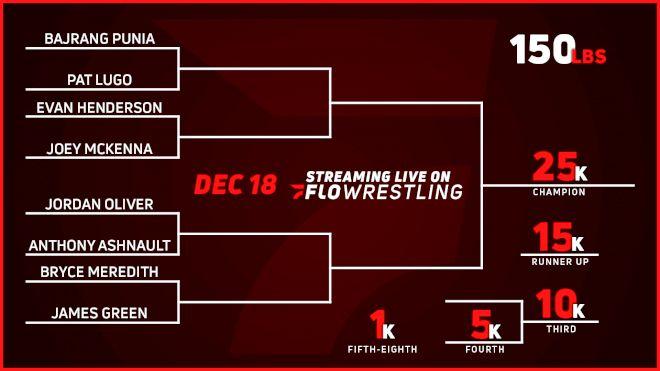 Full 150-lb 8-Man Challenge Bracket Set For Dec 18