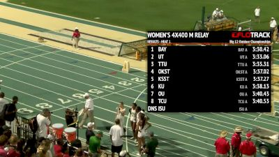 Baylor Women Close Out Big 12s On Home Track With 4x4 Victory