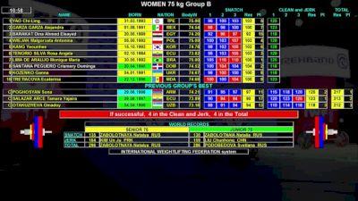 IWF World Championships W 75kg B Session Clean & Jerk