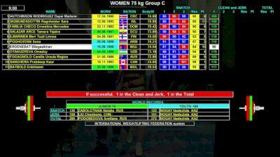 IWF World Championships W 75kg C Session Clean & Jerk