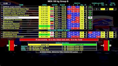 IWF World Championships M 105kg B Session Clean & Jerk