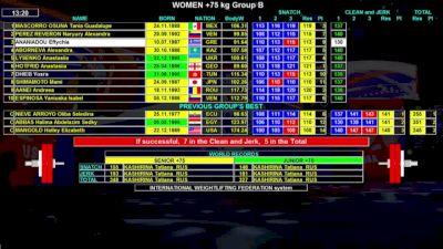 IWF World Championships W 75+kg B Session Clean & Jerk