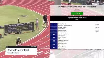 Youth Boys' 400m, Finals 2 - Age under 18