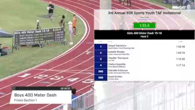 Youth Boys' 400m, Finals 1 - Age under 18