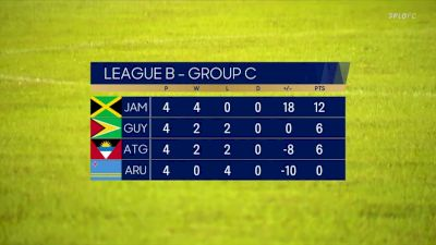 Full Replay - Guyana vs Aruba   CNL