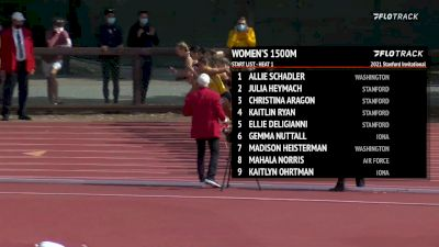 Five Under 4:20 In NCAA 1,500m Sprint Finish