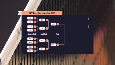 Full Replay - 2019 CEV Beach Volleyball European Final and Masters Women's Consolation - CEV Beach Volleyball | (W) Consolation - Aug 10, 2019 at 10:25 AM CDT