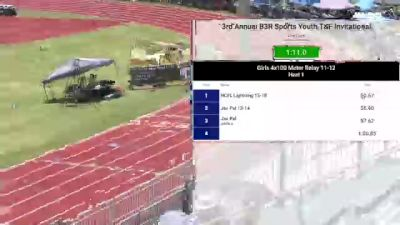 Youth Boys' 4x100m Relay, Finals 1 - Age under 18
