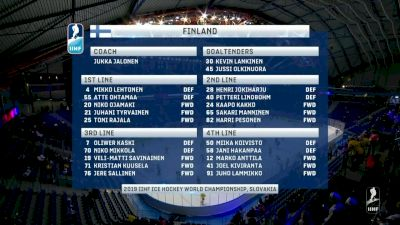 Full Replay - 2019 CZE vs GER | IIHF World Quarter Finals - Remote - May 23, 2019 at 12:39 PM CDT